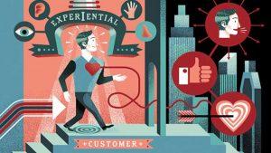 بازاریابی تجربی چیست؟ | تعامل رو در رو با مخاطب برای برندینگ و فروش
