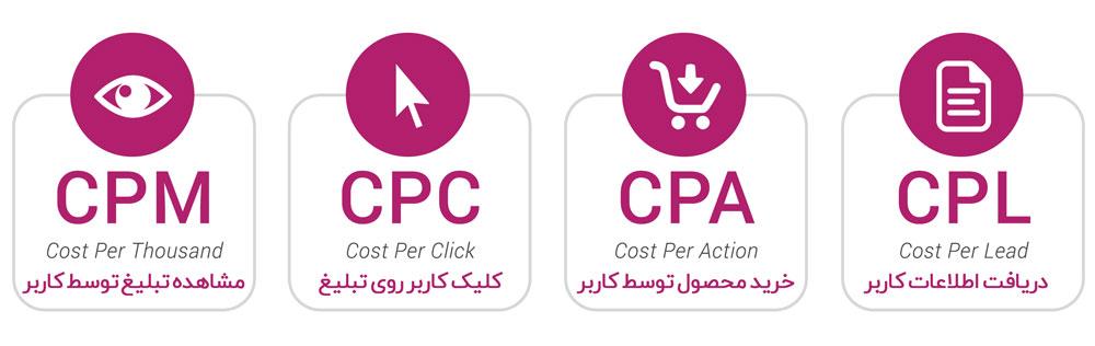 CPA-CPL-CPM-CPC