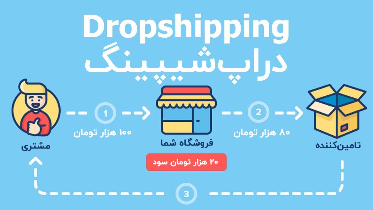 مدل تجارت الکترونیک دراپ شیپینگ