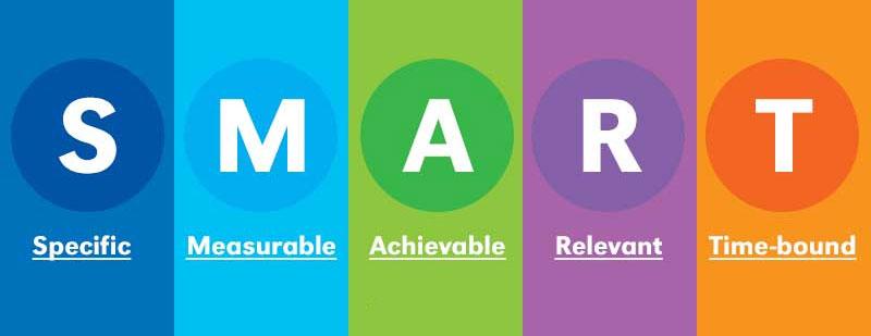 مدل هدفگذاری smart