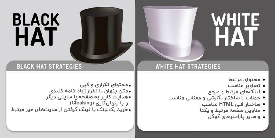سئو کلاه سفید و سئو کلاه سیاه