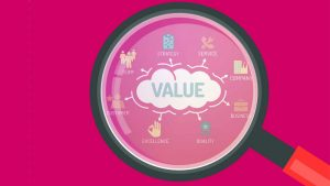 زنجیره ارزش برند (Brand Value Chain) چیست؟ | طراحی مدل ارزش برند