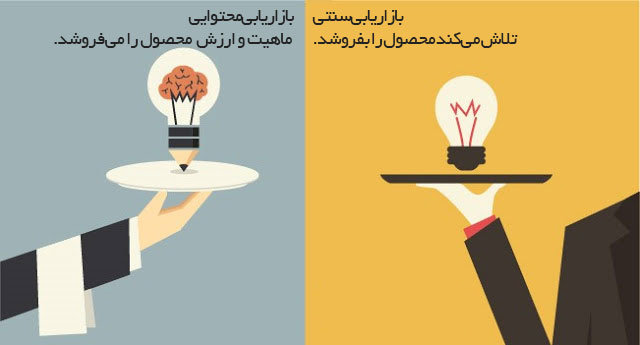 مقایسه بازاریابی محتوایی با بازاریابی سنتی