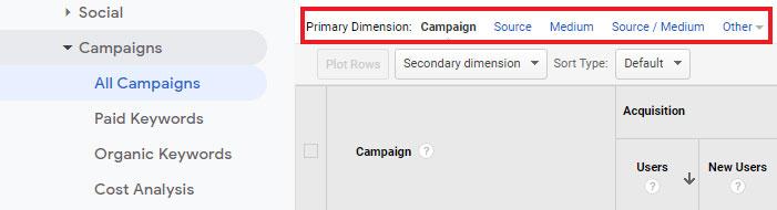 Primary Dimension در گوگل آنالیتیکس