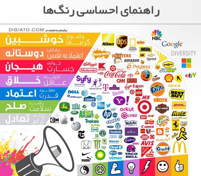 انتخاب رنگ برای لوگو و برند