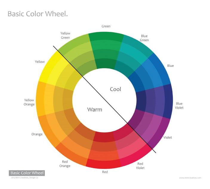 انتخاب رنگ در بازاریابی