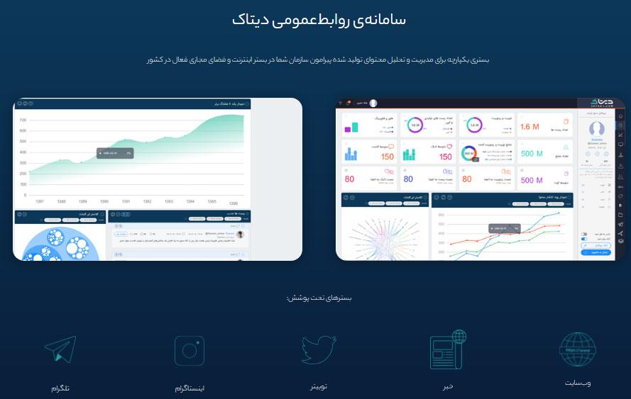 ابزار ایرانی گوش دادن به شبکه های اجتماعی