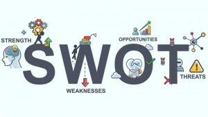 آشنایی با ماتریس SWOT | کاربرد و مثال تحلیل SWOT برای مشاغل کوچک و بزرگ