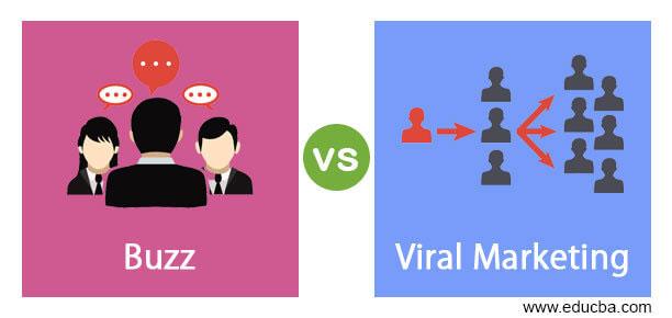 تفاوت بازاریابی ویروسی و بازاریابی دهان به دهان