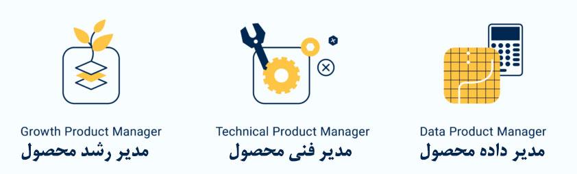 انواع مدیریت محصول