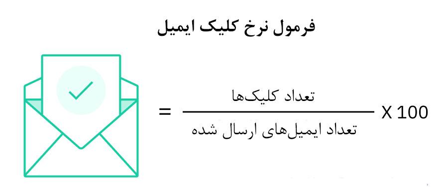 فرمول محاسبه نرخ کلیک ایمیل