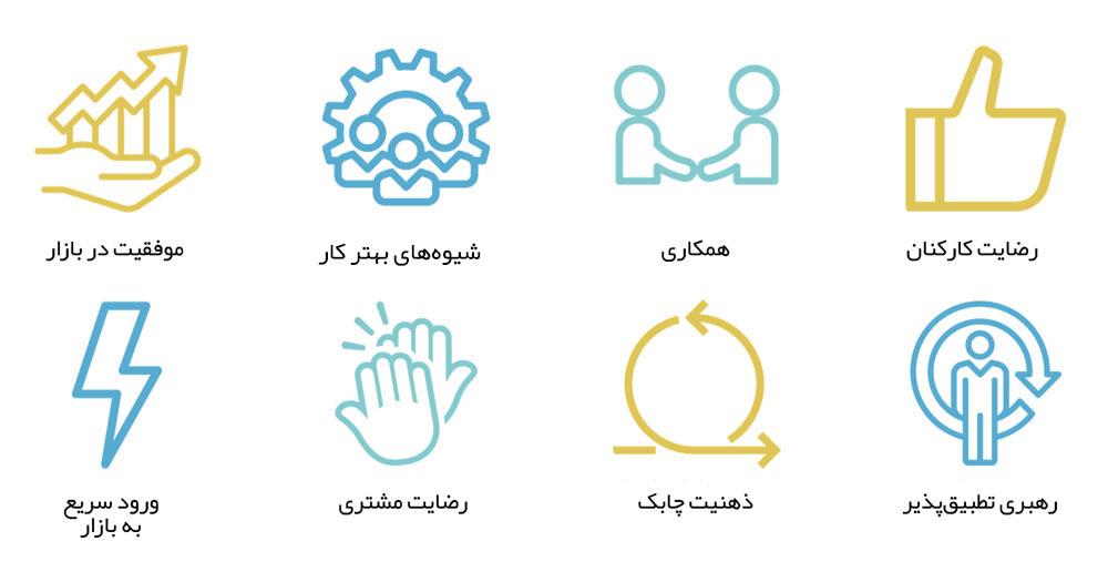 مزایای مدیریت چابک کسب و کار