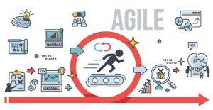 مدیریت چابک (اجایل) چیست؟ مزایا، کاربرد و نحوه پیادهسازی Agile management