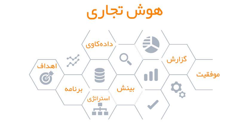 آموزش هوش تجاری