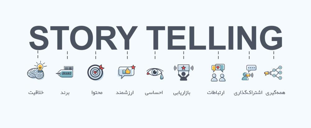 آموزش مقدماتی داستان سرایی در بازاریابی